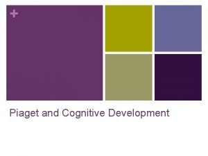 Piaget and Cognitive Development Opener n Briefly Summarize