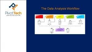 The Data Analysis Workflow The Data Analysis Workflow