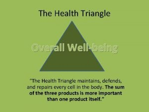 The Health Triangle Overall Wellbeing The Health Triangle