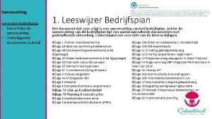 1 Samenvatting Leeswijzer bedrijfsplan Power Point als samenvatting