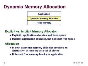 Dynamic Memory Allocation Application Dynamic Memory Allocator Heap