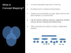What is Concept Mapping A visual manipulative approach