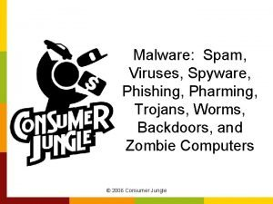 Malware Spam Viruses Spyware Phishing Pharming Trojans Worms