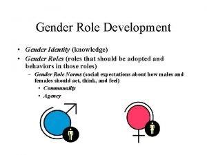 Gender Role Development Gender Identity knowledge Gender Roles