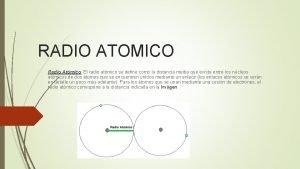 RADIO ATOMICO Radio Atmico El radio atmico se