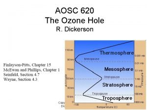 AOSC 620 The Ozone Hole R Dickerson Copyright