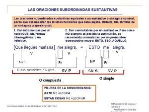 LAS ORACIONES SUBORDINADAS SUSTANTIVAS Las oraciones subordinadas sustantivas