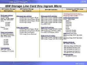 IBM System Storage IBM Storage Line Card thru