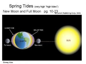 Spring Tides very high high tides New Moon