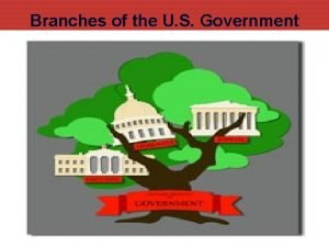 Branches of the U S Government Three Branches