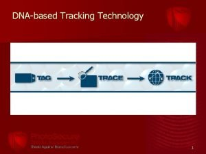 DNAbased Tracking Technology 1 Product Protection n Overt
