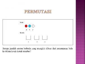 Definisi 1 Permutasi adalah jumlah urutan berbeda dari