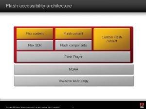 Flash accessibility architecture Flex content Flash content Flex