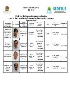 TERCER TRIMESTRE DE 2018 Padrn de inspectores autorizados