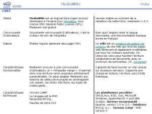 Media Wiki Veille Fiche Statut Media Wiki est