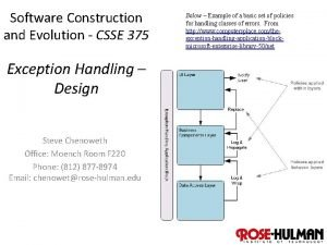 Software Construction and Evolution CSSE 375 Below Example