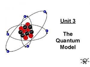 Unit 3 The Quantum Model The Quantum Mechanical