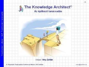 1 Posztmodern vllalat Posztmodern tancsads The Knowledge Architect