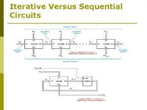 Iterative Versus Sequential Circuits Iterative Versus Sequential Circuits