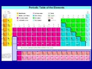 Chemical Formulas Methane CH 4 MOLECULAR FORMULAS representation