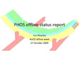 PHOS offline status report Yuri Kharlov ALICE offline