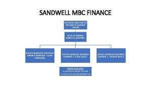 SANDWELL MBC FINANCE EXECUTIVE DIRECTOR OF RESOURCES DARREN