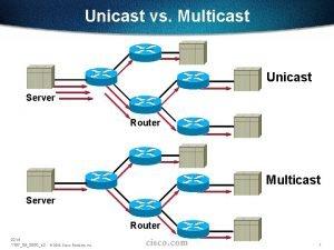 Unicast vs Multicast Unicast Server Router Multicast Server