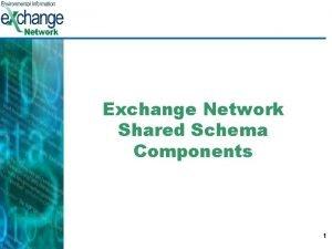 Exchange Network Shared Schema Components 1 Shared Schema