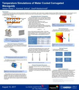 Temperature Simulations of Water Cooled Corrugated Waveguide Hector