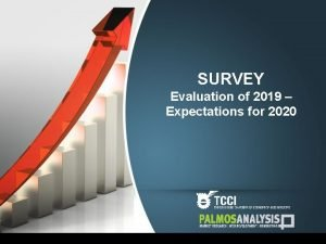 SURVEY Evaluation of 2019 Expectations for 2020 SURVEY