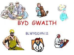 BYD GWAITH BLWYDDYN 11 PA WAITH Meddyg Deintydd