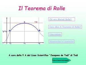 Il Teorema di Rolle Chi era Michel Rolle
