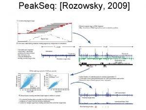 Peak Seq Rozowsky 2009 Peak Seq Updates The