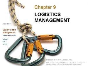 Chapter 9 LOGISTICS MANAGEMENT Supply Chain Management Prepared