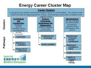 Energy Career Cluster Map Pathways Clusters Career Clusters