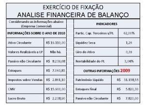EXERCCIO DE FIXAO ANALISE FINANCEIRA DE BALANO Considerando