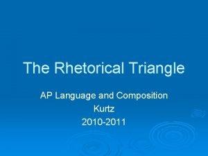 The Rhetorical Triangle AP Language and Composition Kurtz