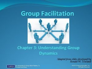 Group Facilitation Chapter 3 Understanding Group Dynamics Adapted