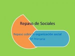 Repaso de Sociales Repaso sobre la organizacin social