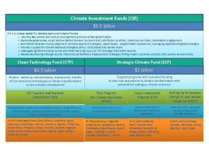 Climate Investment Funds CIF 6 5 billion CIF