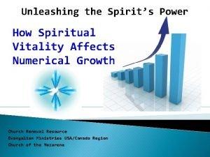 Unleashing the Spirits Power How Spiritual Vitality Affects