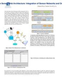 n Sensor Web Architecture Integration of Sensor Networks