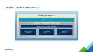 Overview v Realize Automation 7 0 v Realize