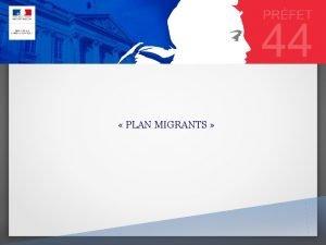 PLAN MIGRANTS PLAN MIGRANTS Contexte international mouvements de