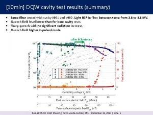 10 min DQW cavity test results summary Same