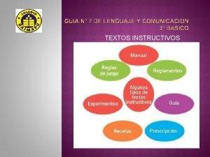 TEXTOS INSTRUCTIVOS Objetivos Leer independientemente y comprender textos