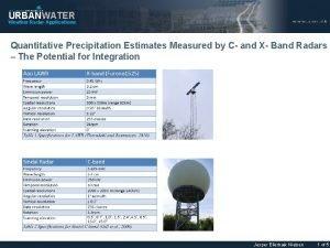 URBANWATER Weather Radar Applications Quantitative Precipitation Estimates Measured