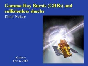 GammaRay Bursts GRBs and collisionless shocks Ehud Nakar