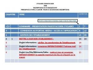 CYCLADES SESSION 2018 DNB INSCRIPTIONS EN ETABLISSEMENT PRINCIPALES