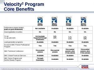 Velocity 2 Program Core Benefits Performancebased rebates paid